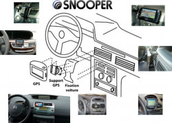 KitFix SNP500