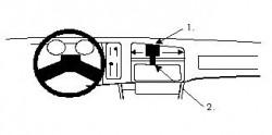 1982-1986