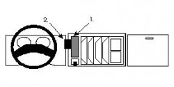 Fixation voiture Proclip  Brodit Mercedes Benz SK-Serie (Truck) Réf 851968