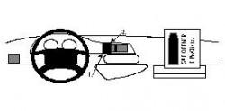 Fixation voiture Proclip  Brodit Citroen Jumpy Réf 852337
